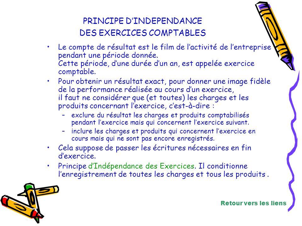 PRINCIPE DINDEPENDANCE DES EXERCICES COMPTABLES Le compte de résultat est le film de lactivité de lentreprise pendant une période donnée.
