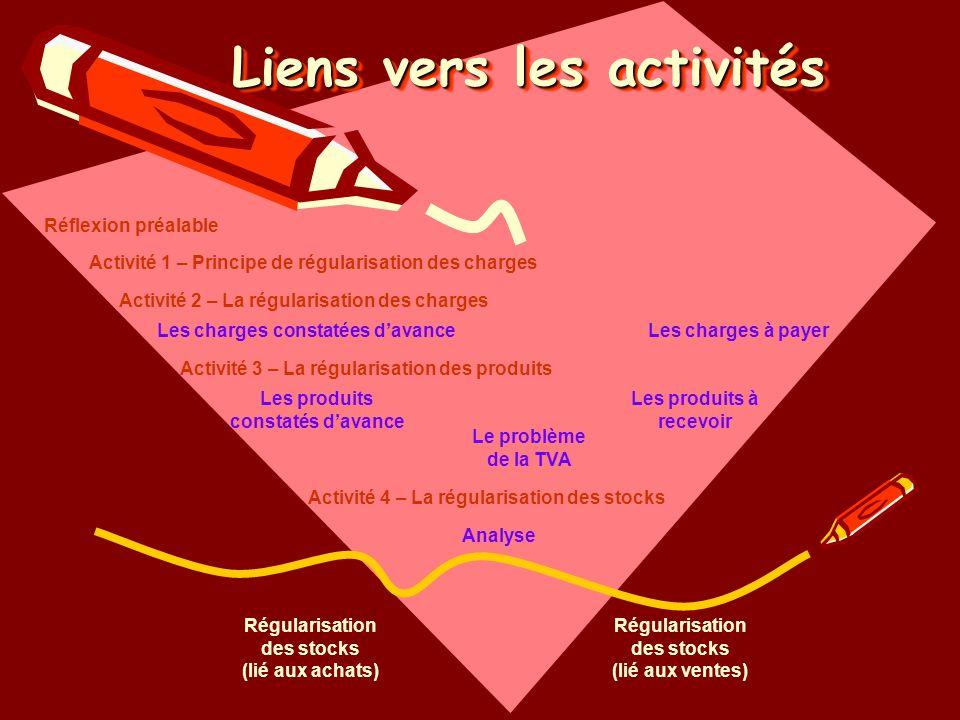 Liens vers les activités Liens vers les activités Réflexion préalable Activité 1 – Principe de régularisation des charges Activité 2 – La régularisati