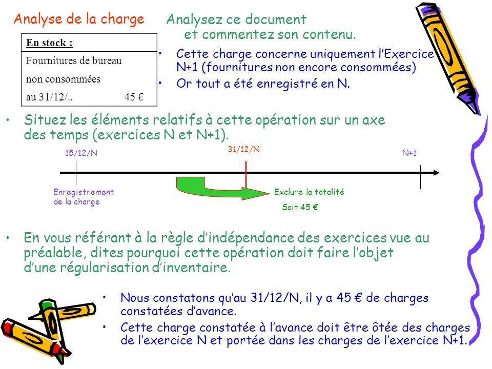 Analyse de la charge Cette charge concerne uniquement lExercice N+1 (fournitures non encore consommées) Or tout a été enregistré en N. 15/12/N Enregis