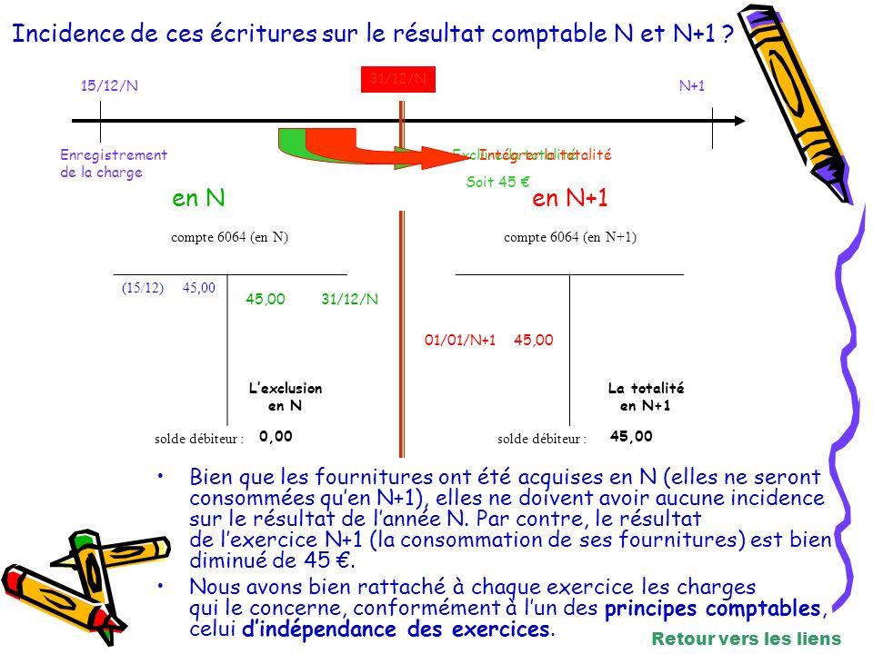 compte 6064 (en N)compte 6064 (en N+1) (15/12) 45,00 solde débiteur : Incidence de ces écritures sur le résultat comptable N et N+1 .