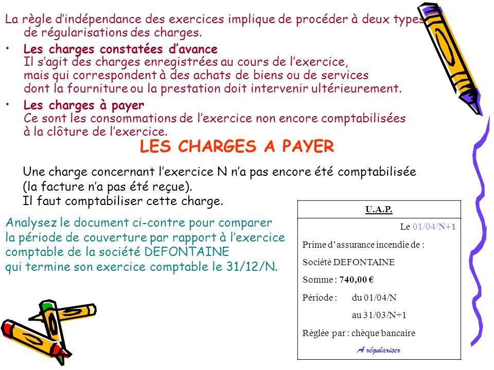 La règle dindépendance des exercices implique de procéder à deux types de régularisations des charges.