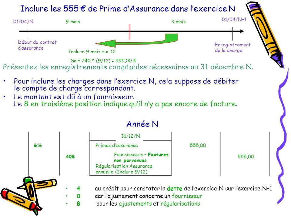Inclure les 555 de Prime dAssurance dans lexercice N Pour inclure les charges dans lexercice N, cela suppose de débiter le compte de charge correspondant.