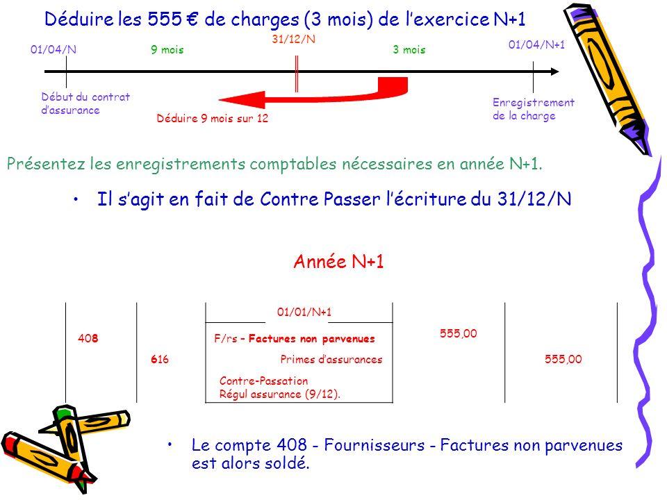 Déduire les 555 de charges (3 mois) de lexercice N+1 Il sagit en fait de Contre Passer lécriture du 31/12/N Année N+1 Présentez les enregistrements comptables nécessaires en année N+1.