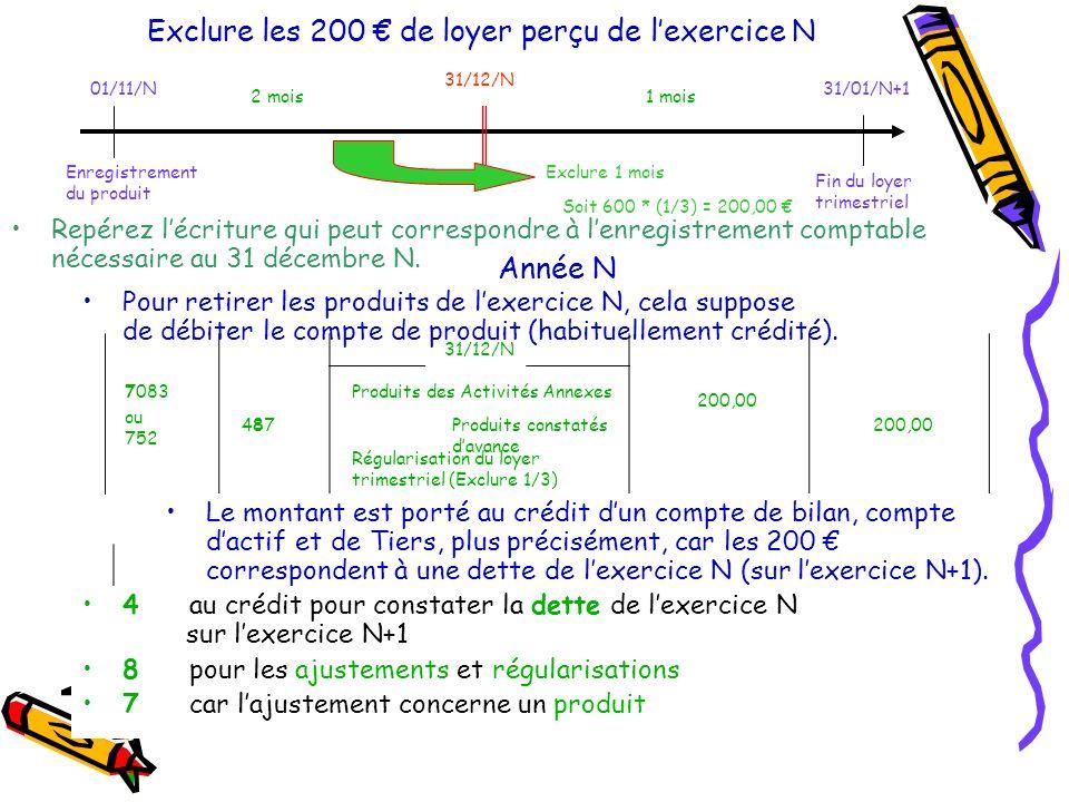 Exclure les 200 de loyer perçu de lexercice N 31/12/N 7083 ou 752 Produits des Activités Annexes 200,00 487 Produits constatés davance 200,00 Régularisation du loyer trimestriel (Exclure 1/3) Année N 01/11/N Enregistrement du produit Exclure 1 mois Soit 600 * (1/3) = 200,00 31/01/N+1 31/12/N Fin du loyer trimestriel 2 mois1 mois Repérez lécriture qui peut correspondre à lenregistrement comptable nécessaire au 31 décembre N.