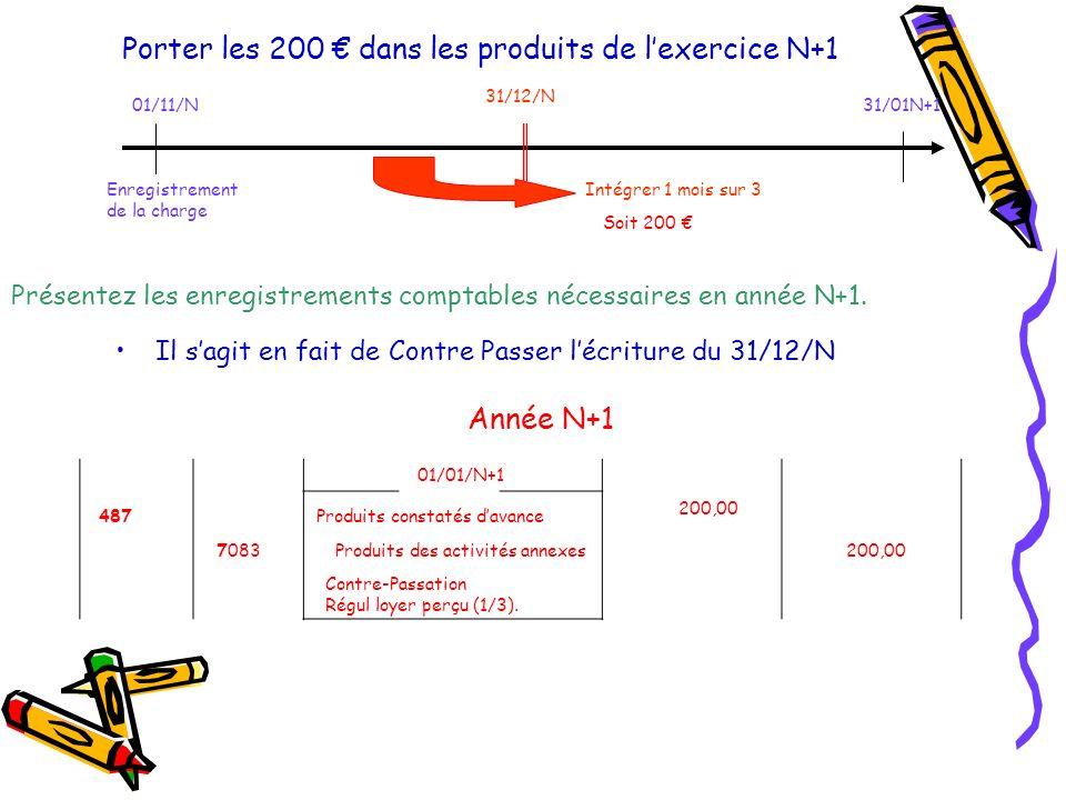 Porter les 200 dans les produits de lexercice N+1 Il sagit en fait de Contre Passer lécriture du 31/12/N 01/01/N+1 487 Produits des activités annexes 200,00 7083 Produits constatés davance 200,00 Contre-Passation Régul loyer perçu (1/3).