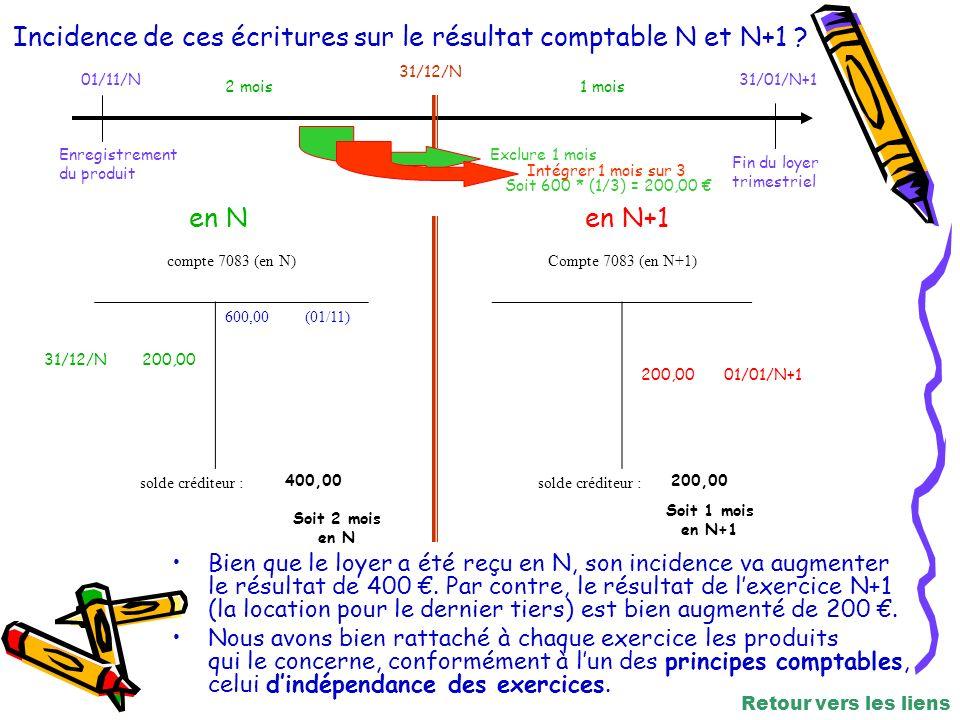 compte 7083 (en N)Compte 7083 (en N+1) 600,00 (01/11) solde créditeur : Incidence de ces écritures sur le résultat comptable N et N+1 .