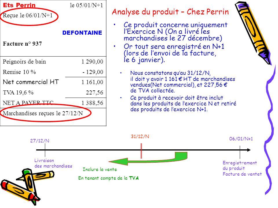 Analyse du produit – Chez Perrin Ce produit concerne uniquement lExercice N (On a livré les marchandises le 27 décembre) Or tout sera enregistré en N+1 (lors de lenvoi de la facture, le 6 janvier).