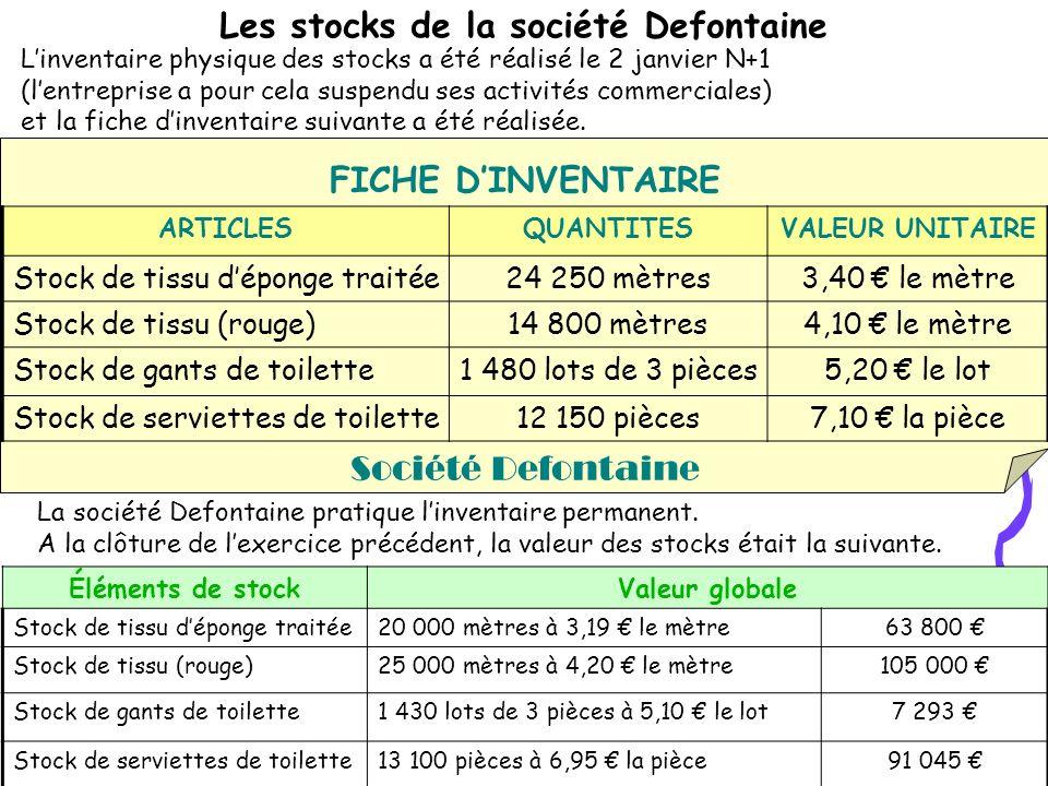 Les stocks de la société Defontaine Linventaire physique des stocks a été réalisé le 2 janvier N+1 (lentreprise a pour cela suspendu ses activités com