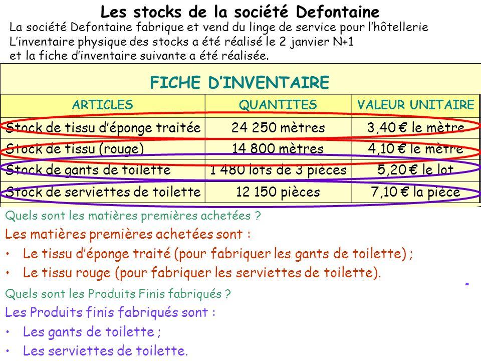 Les stocks de la société Defontaine La société Defontaine fabrique et vend du linge de service pour lhôtellerie Linventaire physique des stocks a été réalisé le 2 janvier N+1 et la fiche dinventaire suivante a été réalisée.