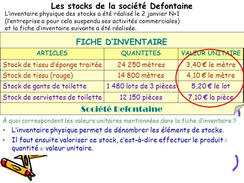 Les stocks de la société Defontaine Linventaire physique des stocks a été réalisé le 2 janvier N+1 (lentreprise a pour cela suspendu ses activités commerciales) et la fiche dinventaire suivante a été réalisée.