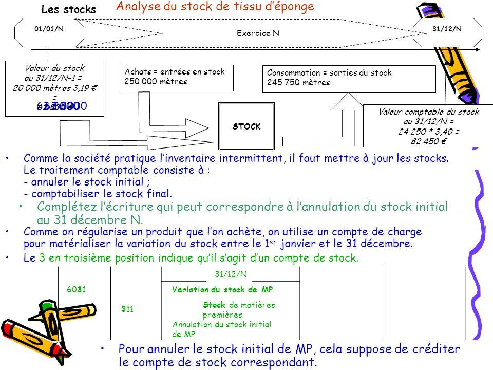 Les stocks Analyse du stock de tissu déponge 01/01/N31/12/N Exercice N Valeur du stock au 31/12/N–1 = 20 000 mètres 3,19 = 63 800 Achats = entrées en