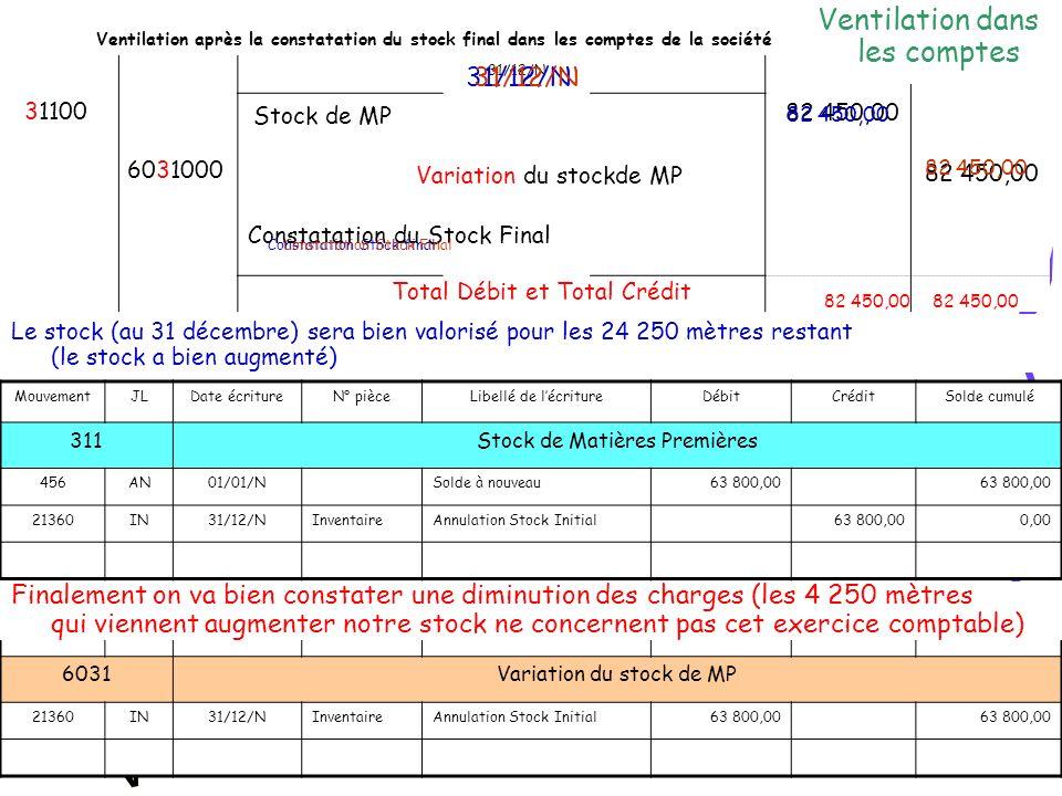 MouvementJLDate écritureN° pièceLibellé de lécritureDébitCréditSolde cumulé 6031Variation du stock de MP 21360IN31/12/NInventaireAnnulation Stock Init