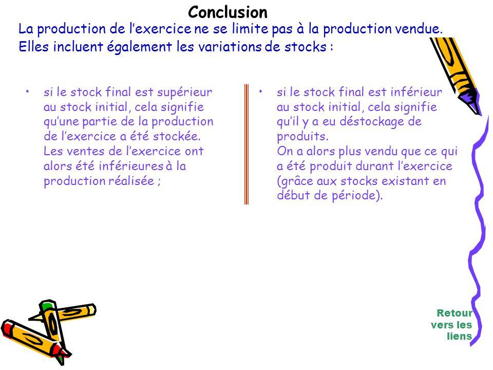 La production de lexercice ne se limite pas à la production vendue. Elles incluent également les variations de stocks : Conclusion si le stock final e