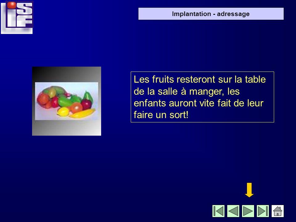 Implantation - adressage Direction bas du frigo pour la salade…
