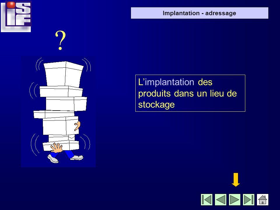 Implantation - adressage