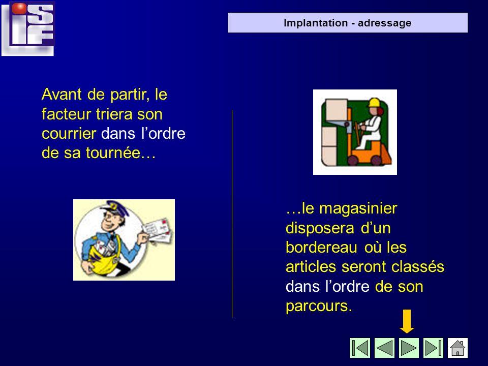 Implantation - adressage Dans les 2 cas, ladresse doit être précise: Ville de Nanterre Rue du général Lambert n° 24 (côté droit de la rue) Bâtiment C