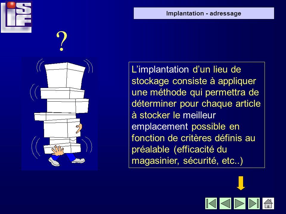 Implantation - adressage .