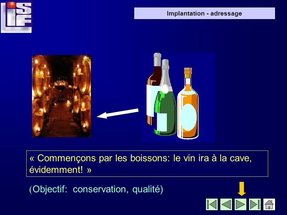 Implantation - adressage « Commençons par les boissons: le vin ira à la cave, évidemment.
