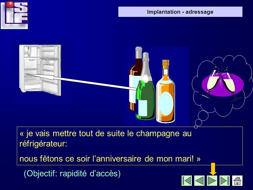 Implantation - adressage « je vais mettre tout de suite le champagne au réfrigérateur: nous fêtons ce soir lanniversaire de mon mari.
