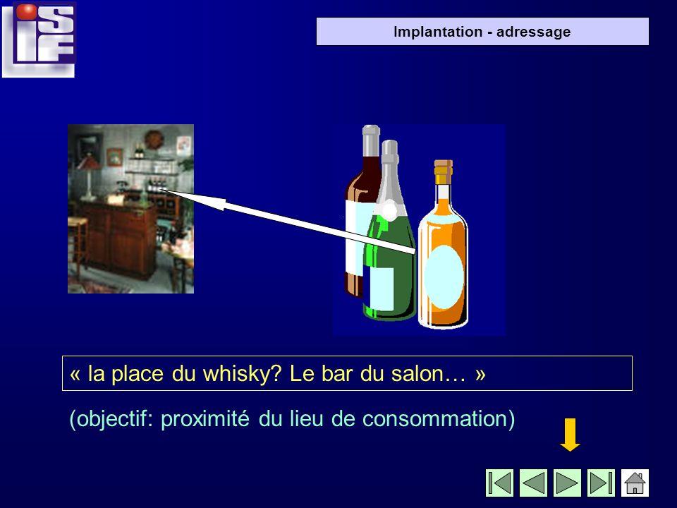 Implantation - adressage « je vais mettre tout de suite le champagne au réfrigérateur: nous fêtons ce soir lanniversaire de mon mari! » (Objectif: rap