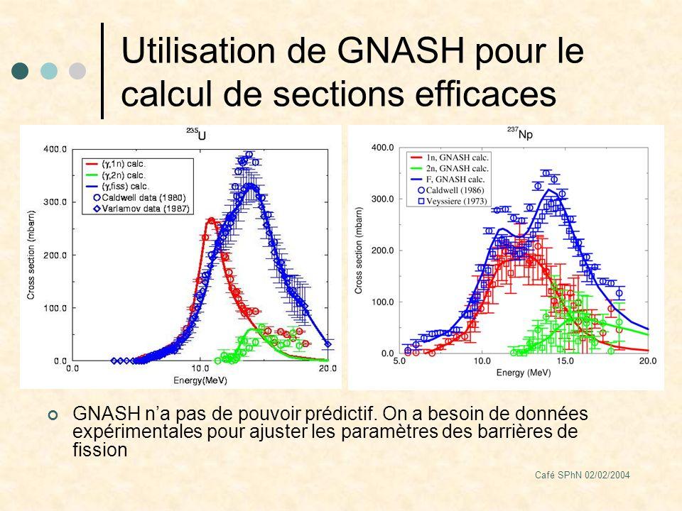 Café SPhN 02/02/2004 Utilisation de GNASH pour le calcul de sections efficaces GNASH na pas de pouvoir prédictif.
