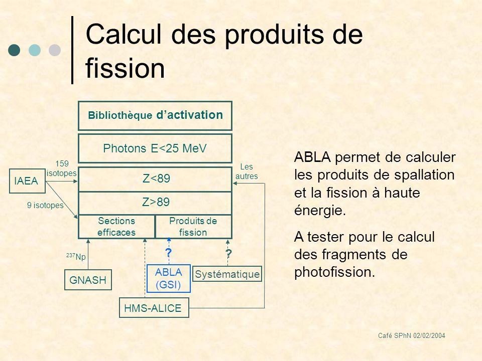 Café SPhN 02/02/2004 Calcul des produits de fission Bibliothèque dactivation Photons E<25 MeV Z<89 IAEA 159 isotopes HMS-ALICE Les autres Sections efficaces Produits de fission Z>89 9 isotopes GNASH 237 Np ABLA (GSI) .