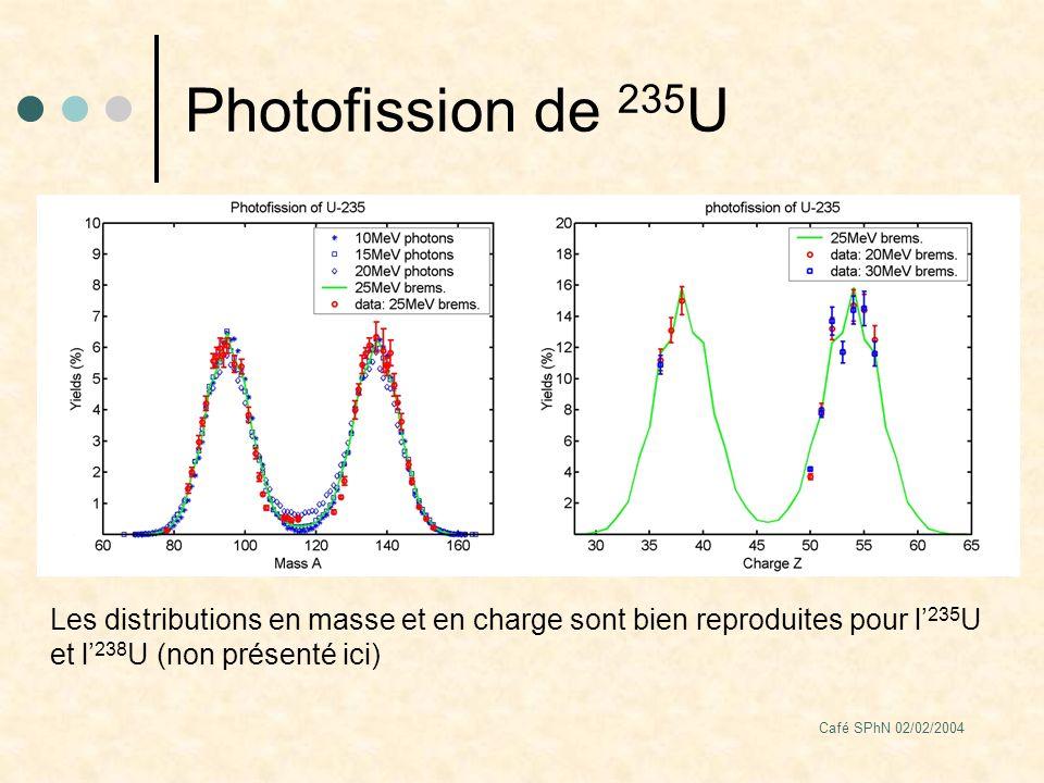 Café SPhN 02/02/2004 Photofission de 235 U Les distributions en masse et en charge sont bien reproduites pour l 235 U et l 238 U (non présenté ici)