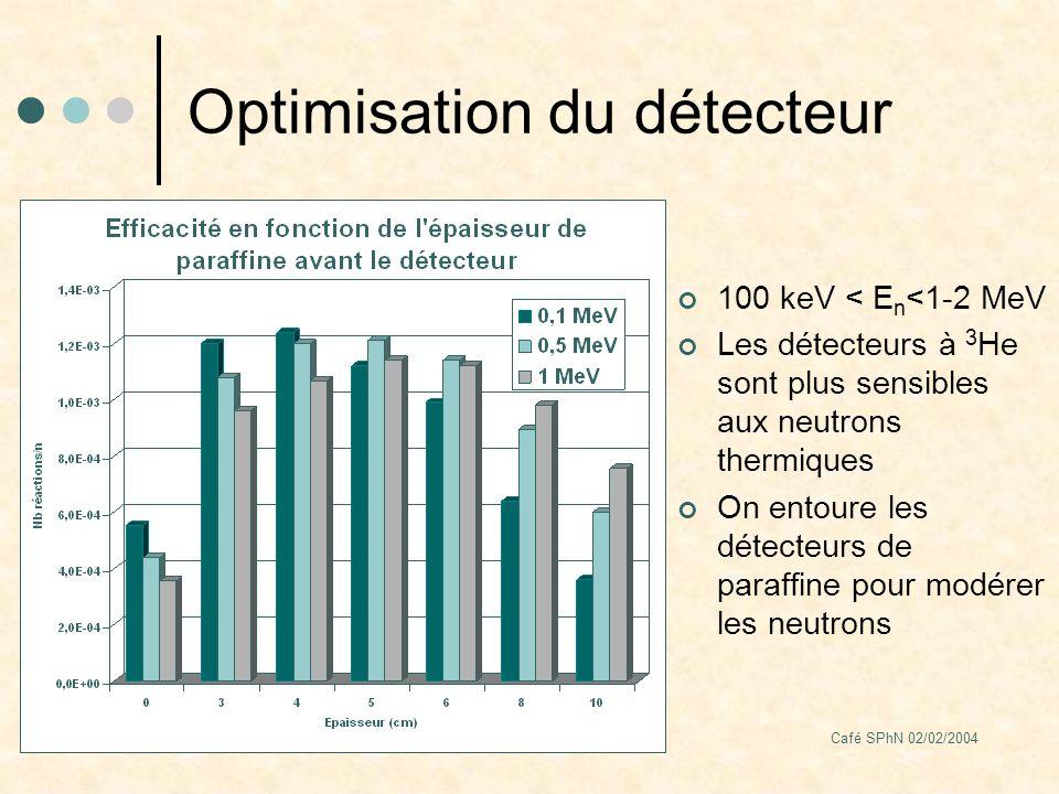 Café SPhN 02/02/2004 Optimisation du détecteur 100 keV < E n <1-2 MeV Les détecteurs à 3 He sont plus sensibles aux neutrons thermiques On entoure les détecteurs de paraffine pour modérer les neutrons