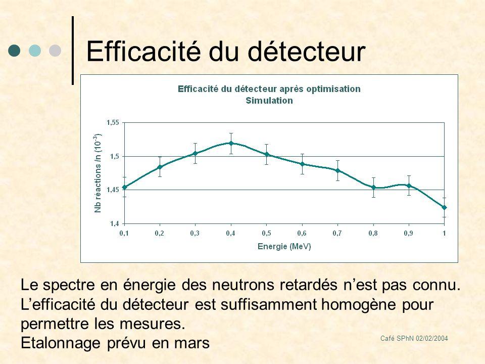 Café SPhN 02/02/2004 Efficacité du détecteur Le spectre en énergie des neutrons retardés nest pas connu.