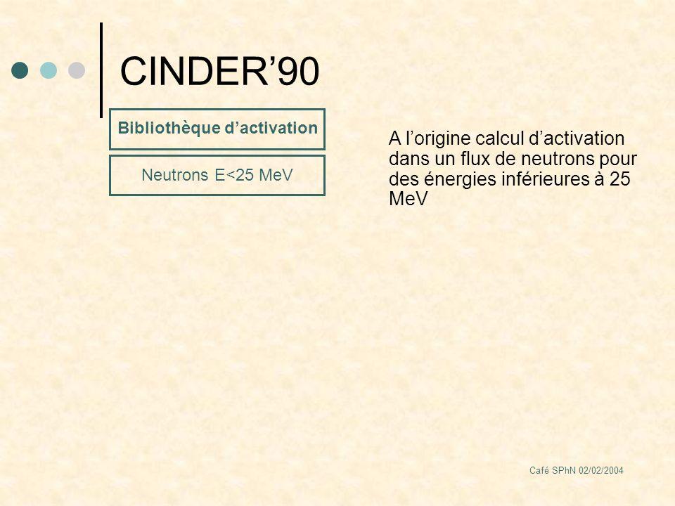 Café SPhN 02/02/2004 CINDER90 A lorigine calcul dactivation dans un flux de neutrons pour des énergies inférieures à 25 MeV Bibliothèque dactivation Neutrons E<25 MeV