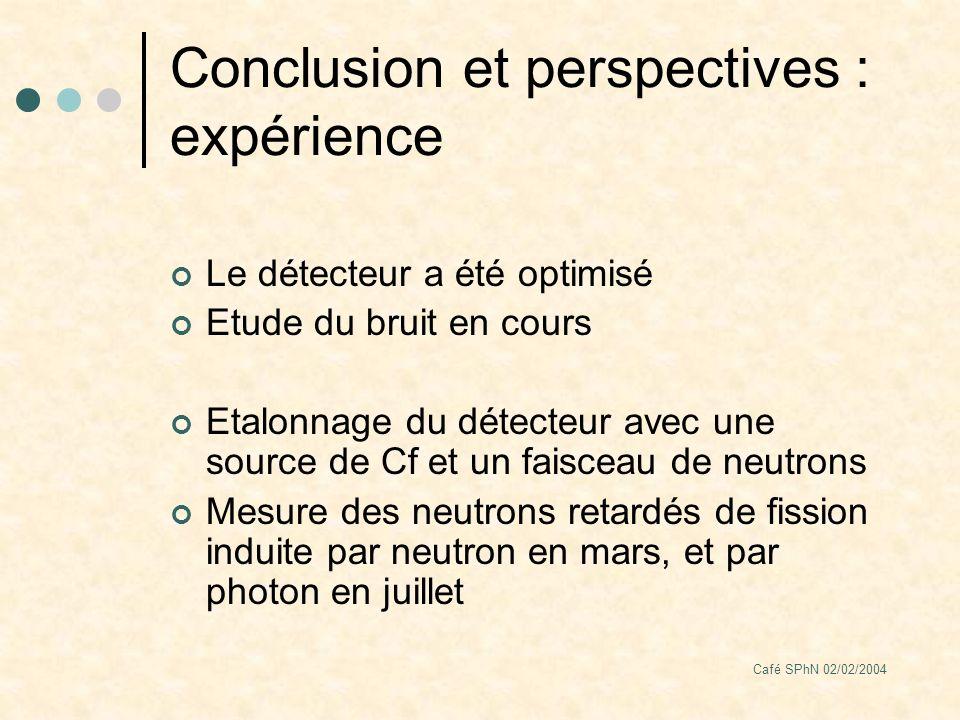 Café SPhN 02/02/2004 Conclusion et perspectives : expérience Le détecteur a été optimisé Etude du bruit en cours Etalonnage du détecteur avec une source de Cf et un faisceau de neutrons Mesure des neutrons retardés de fission induite par neutron en mars, et par photon en juillet