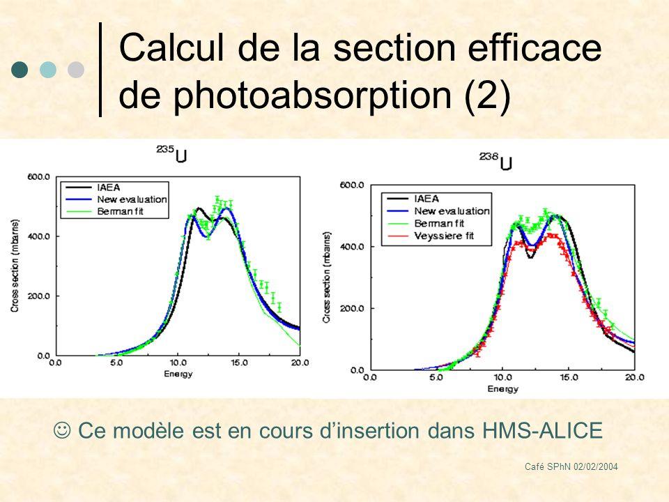 Café SPhN 02/02/2004 Amélioration en cours de HMS-ALICE Avec la nouvelle modélisation de labsorption, le calcul des sections efficaces est possible Bibliothèque dactivation Photons E<25 MeV Z<89 IAEA 159 isotopes HMS-ALICE Les autres Sections efficaces Produits de fission Z>89 9 isotopes