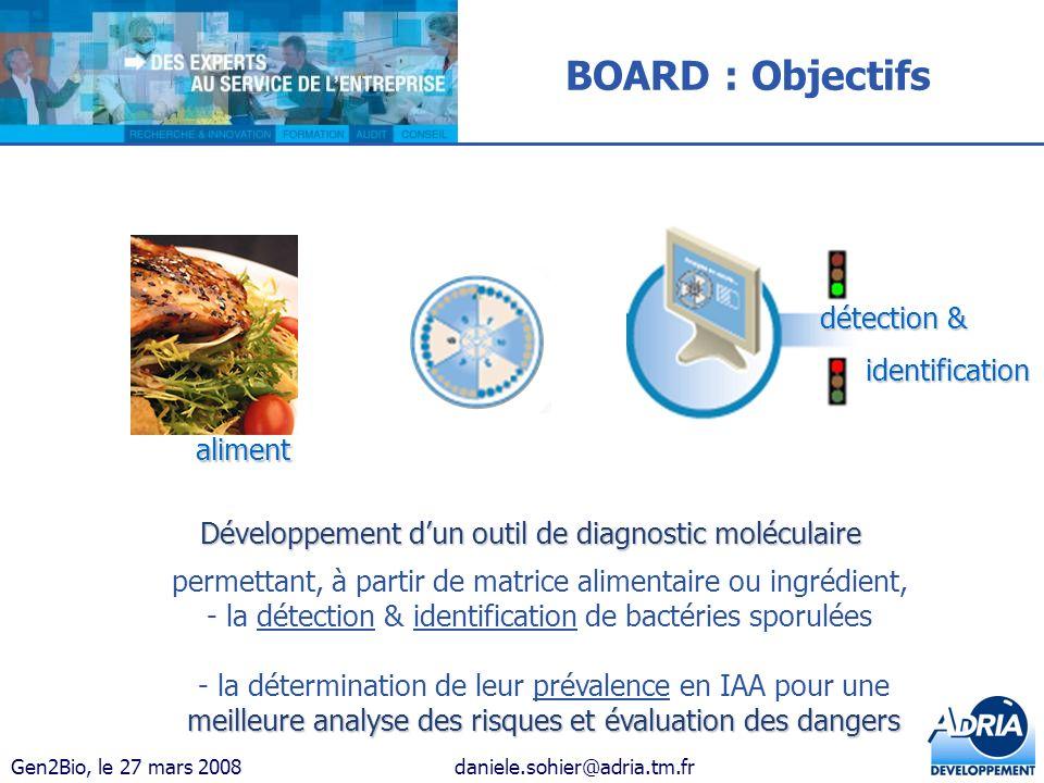 Gen2Bio, le 27 mars 2008daniele.sohier@adria.tm.fr Développement dun outil de diagnostic moléculaire détection & identification identification aliment
