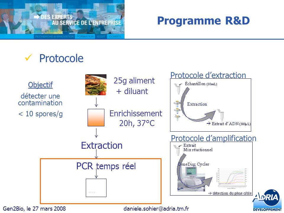 Gen2Bio, le 27 mars 2008daniele.sohier@adria.tm.fr Objectif détecter une contamination < 10 spores/g Protocole dextraction Protocole damplification Ex