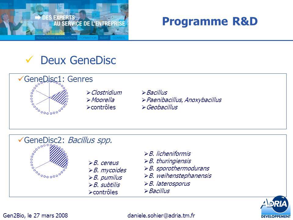 Gen2Bio, le 27 mars 2008daniele.sohier@adria.tm.fr Deux GeneDisc Bacillus Paenibacillus, Anoxybacillus Geobacillus GeneDisc1: Genres Clostridium Moore