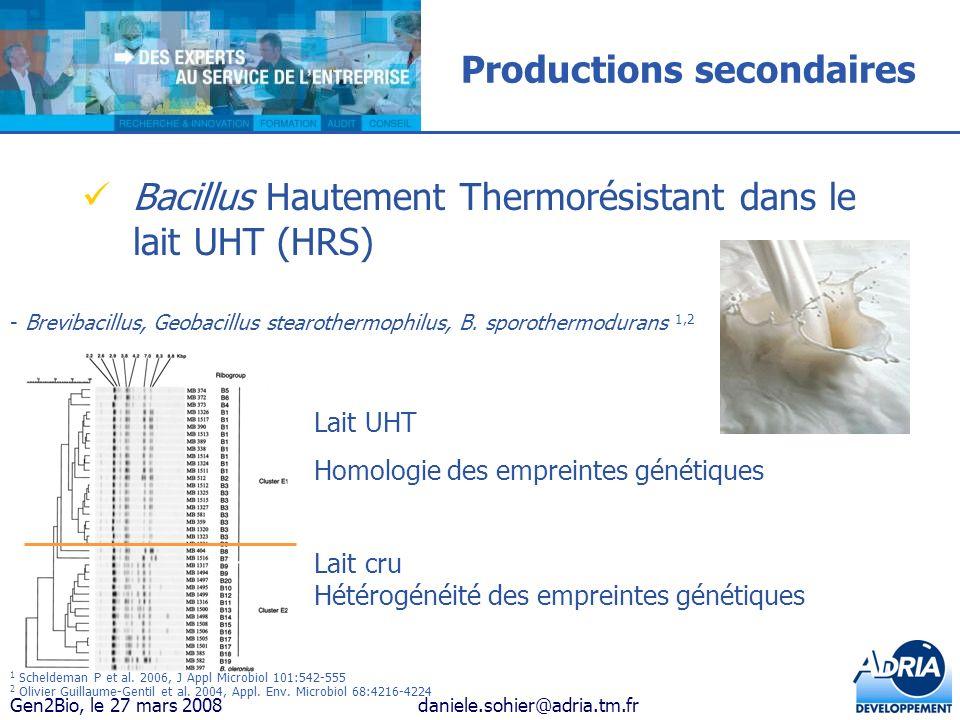 Gen2Bio, le 27 mars 2008daniele.sohier@adria.tm.fr Productions secondaires Bacillus Hautement Thermorésistant dans le lait UHT (HRS) - Brevibacillus,