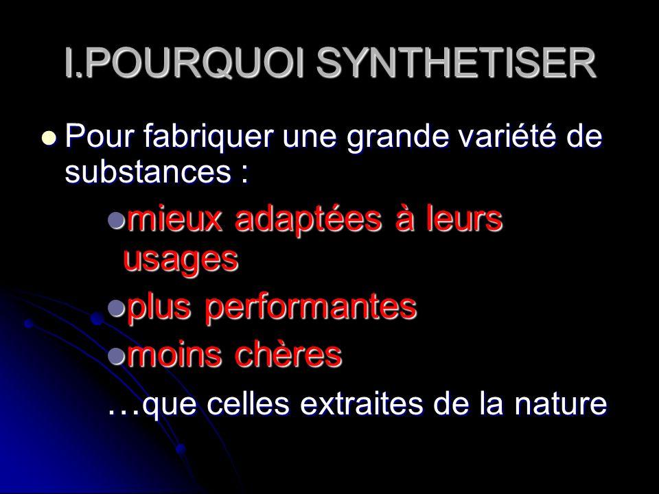I.POURQUOI SYNTHETISER Pour fabriquer une grande variété de substances : Pour fabriquer une grande variété de substances : mieux adaptées à leurs usag