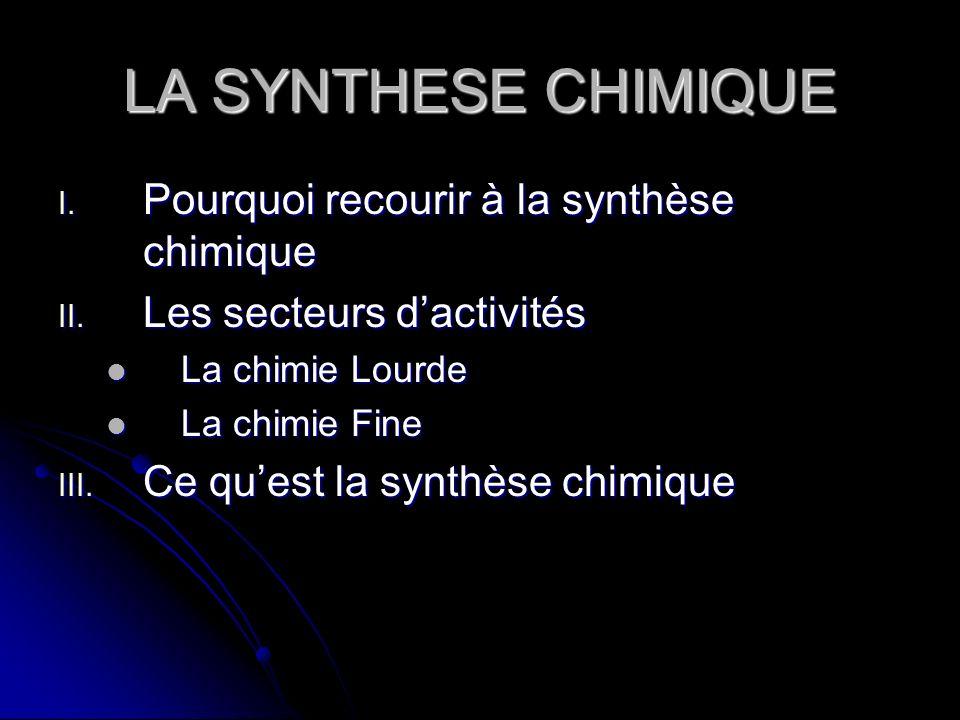 Chimie fine en chimie minérale Composants électronique Composants électronique Alliages spéciaux Alliages spéciaux