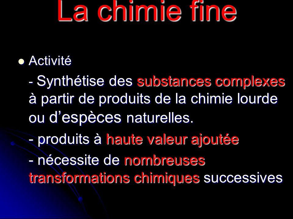 La chimie fine Activité Activité - Synthétise des substances complexes à partir de produits de la chimie lourde ou despèces naturelles. - produits à h