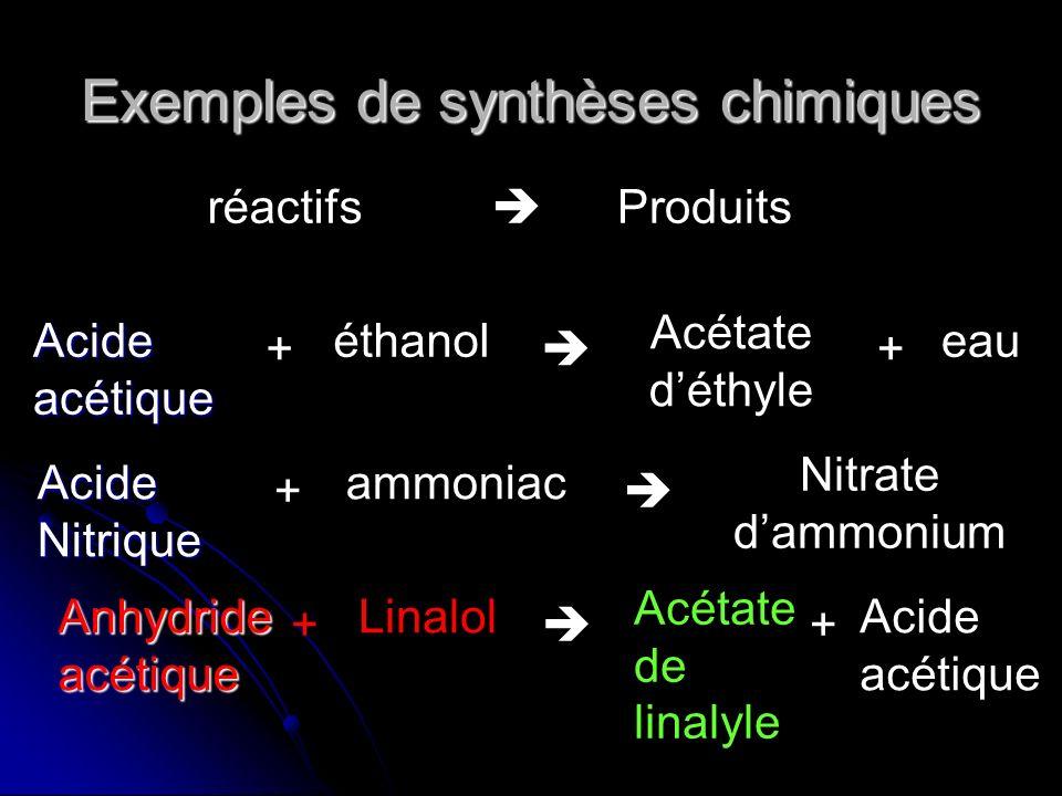 Exemples de synthèses chimiques réactifsProduits Acide acétique éthanol Acétate déthyle eau + + Acide Nitrique ammoniac Nitrate dammonium + Anhydride