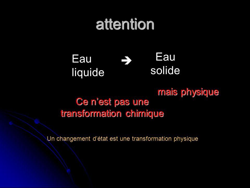 attention Eau liquide Eau solide Ce nest pas une transformation chimique mais physique Un changement détat est une transformation physique