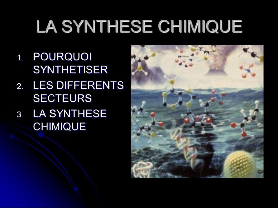 LA SYNTHESE CHIMIQUE 1. POURQUOI SYNTHETISER 2. LES DIFFERENTS SECTEURS 3. LA SYNTHESE CHIMIQUE