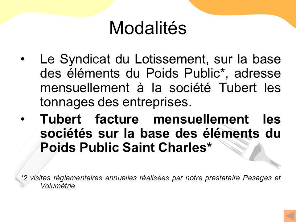 Modalités Le Syndicat du Lotissement, sur la base des éléments du Poids Public*, adresse mensuellement à la société Tubert les tonnages des entreprise