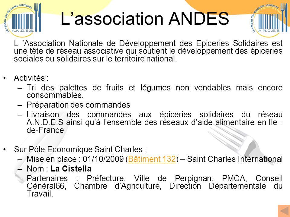 Lassociation ANDES L Association Nationale de Développement des Epiceries Solidaires est une tête de réseau associative qui soutient le développement