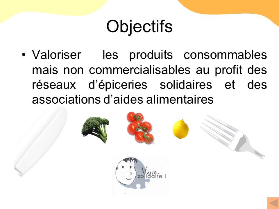 Objectifs Valoriser les produits consommables mais non commercialisables au profit des réseaux dépiceries solidaires et des associations daides alimen