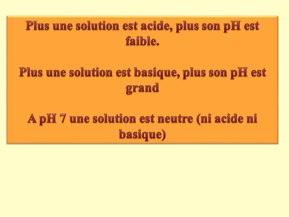 III) Mesure de lacidité (le pH) 1)Définition : Le pH indique le degré dacidité dune solution aqueuse (un liquide à base deau). cest un nombre compris
