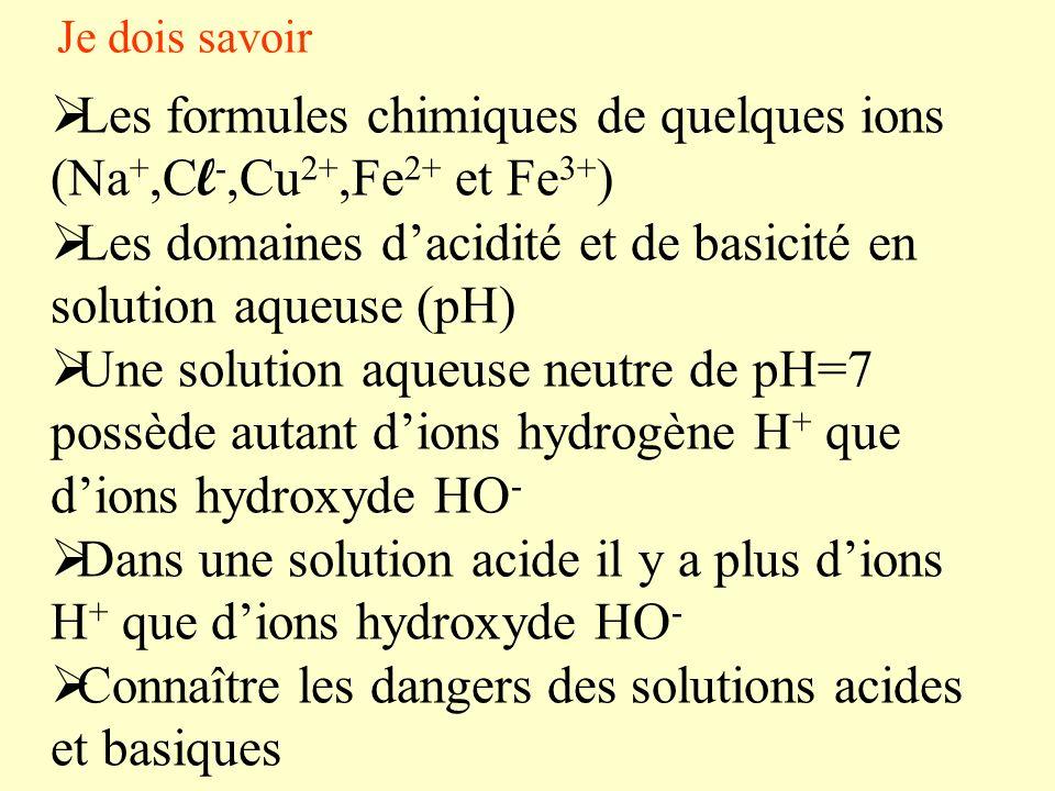 Les formules chimiques de quelques ions (Na +,C l -,Cu 2+,Fe 2+ et Fe 3+ ) Les domaines dacidité et de basicité en solution aqueuse (pH) Une solution aqueuse neutre de pH=7 possède autant dions hydrogène H + que dions hydroxyde HO - Dans une solution acide il y a plus dions H + que dions hydroxyde HO - Connaître les dangers des solutions acides et basiques Je dois savoir