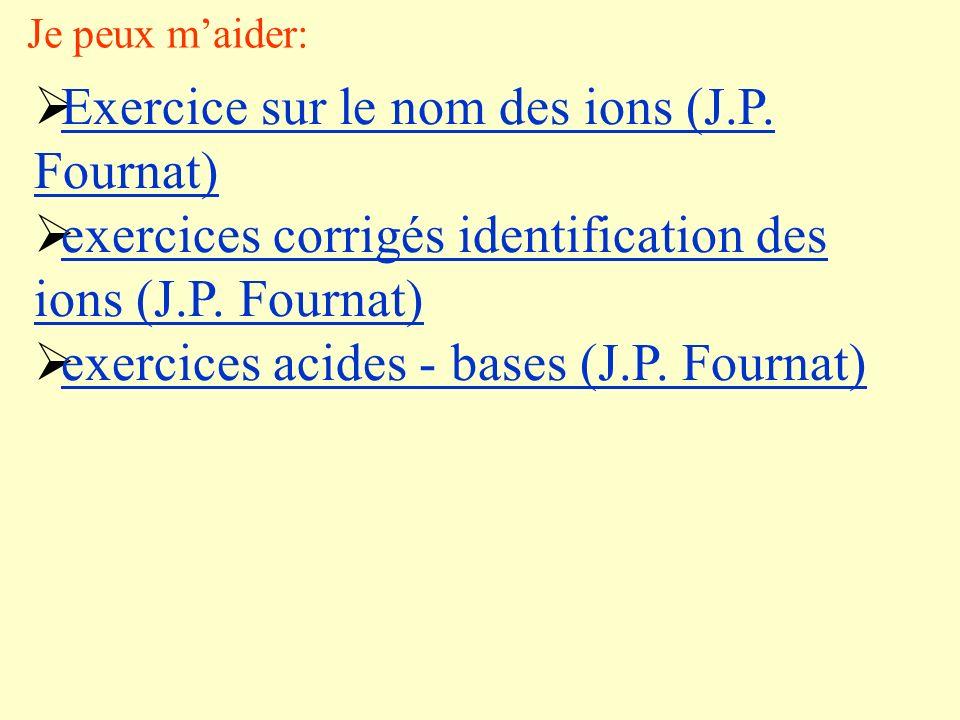 Les formules chimiques de quelques ions (Na +,C l -,Cu 2+,Fe 2+ et Fe 3+ ) Les domaines dacidité et de basicité en solution aqueuse (pH) Une solution