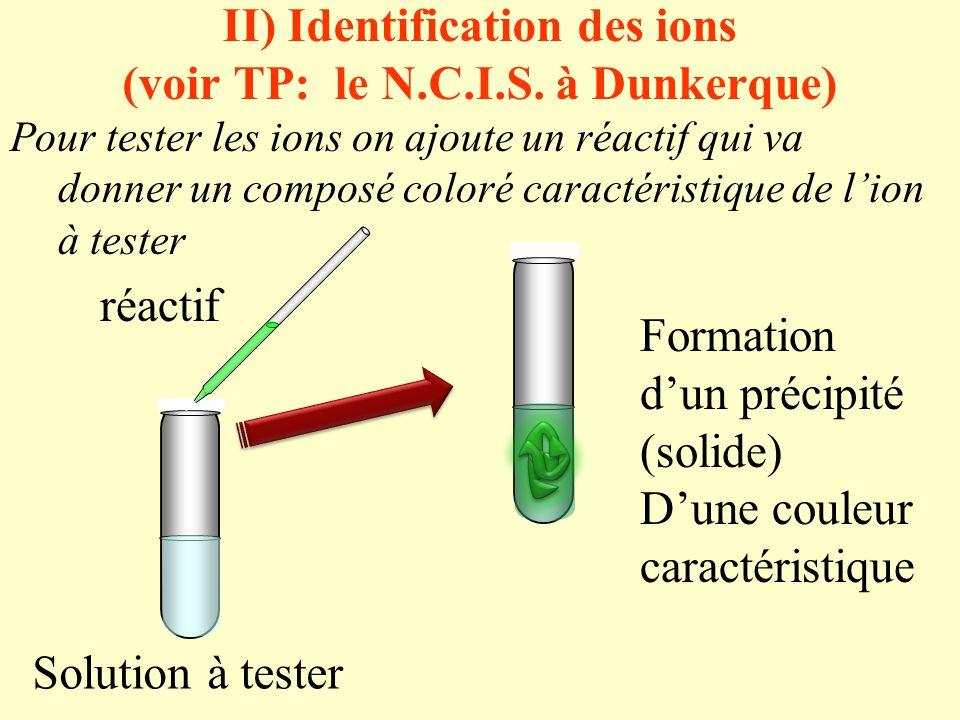 II) Identification des ions (voir TP: le N.C.I.S.