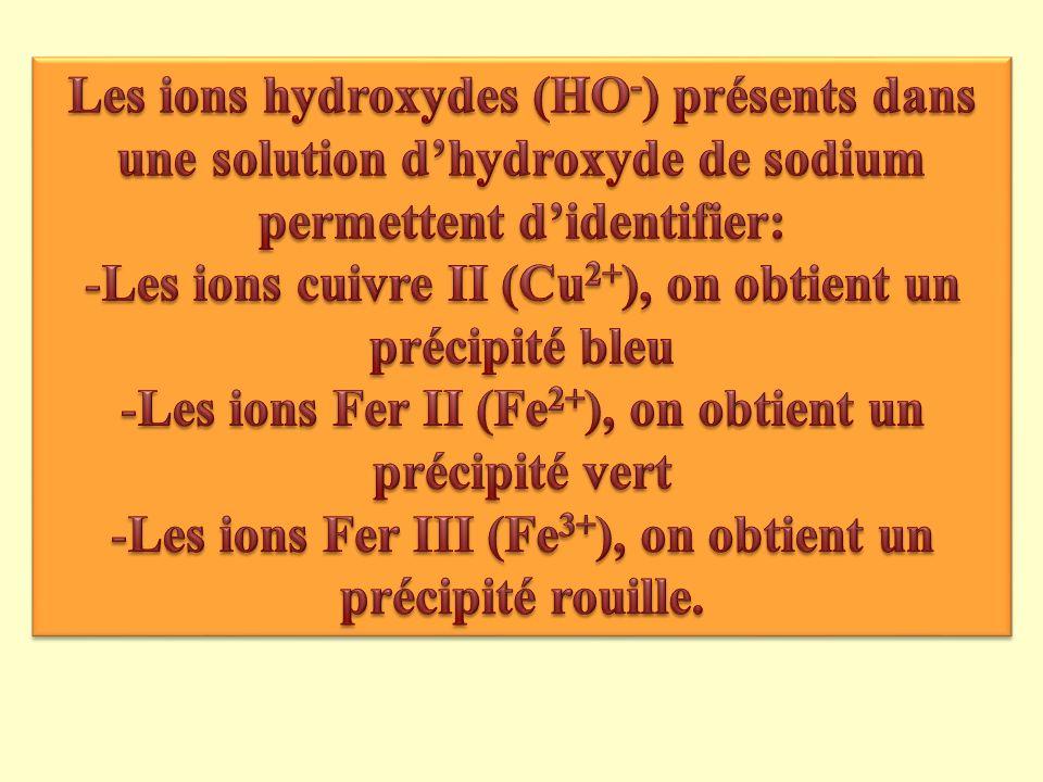 Ion à testerFormule de lion réactifFormule du réactif Couleur du précipité CuivreCu 2+ Hydroxyde de sodium (soude) HO - + Na + Bleu Fer IIFe 2+ Hydrox